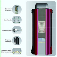 Portable Air Conditioner , Mobile Purify Air Conditioner
