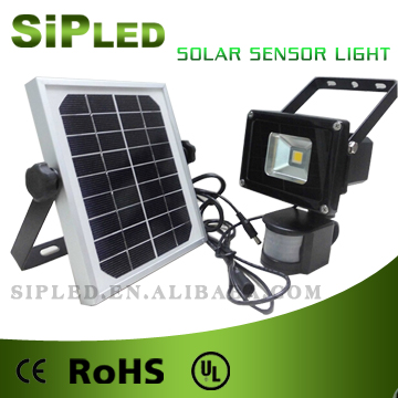 Super low Price solar motion sensor led outdoor light Epistar chip solar motion sensor light