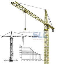 Zhengzhou Sincola QTZ50(5010 ) construction machinery hoist crane
