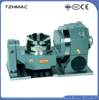 Rotary table angle milling heads milling machine indexing in milling operation