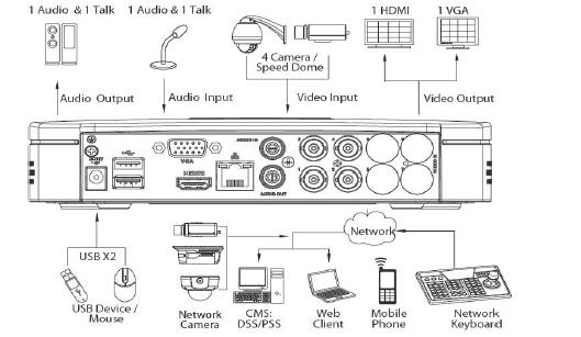 dahua ip camera user manual