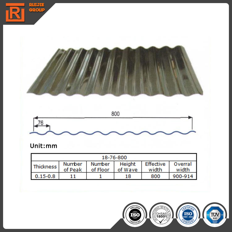 China metal roofing, color coated roofing sheet, corrugated metal roofing sheet for construction
