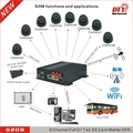 h.264 network embedded dvr 8ch, cms bus car video surveillance system