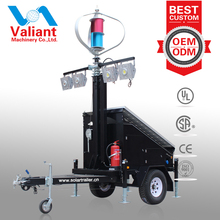 high quality 25kw vertical wind power generator