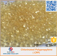 supply Chlorinated Polypropylene resin for plastic ink
