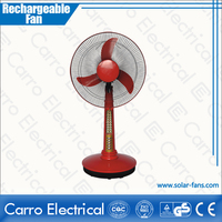High rotation speed 12v dc motor usha rechargeable fan with led