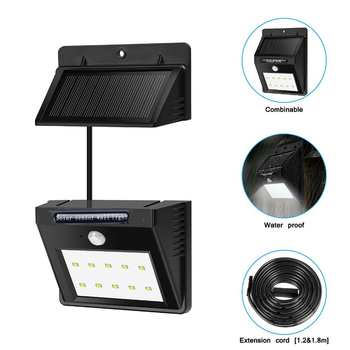 Energy-saving Motion Sensor Outdoor Flood Light With Super ...