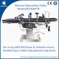 BT-RA019 CE ISO hospital head-controlled mechanical eye operating table