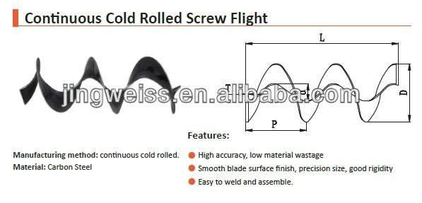 Spiral Blade Machine Screw Flight Auger Spiral Buy
