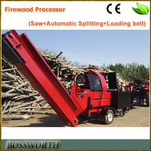 Electric automatic wood splitter with saw