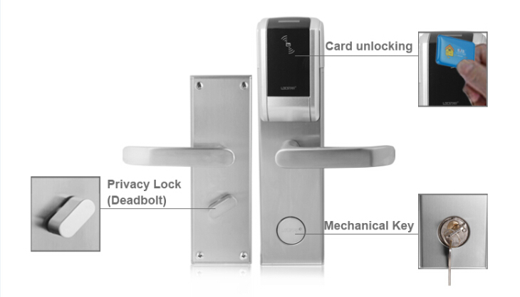 LS8099 Swipe Card Hotel Door Lock for Safe