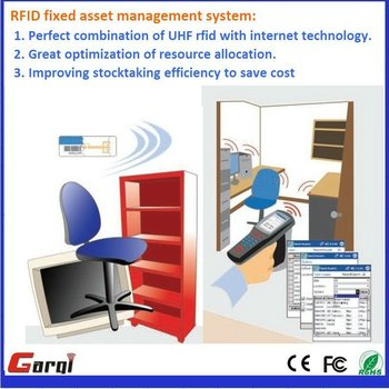 RFID Asset management System - Inventory tracking
