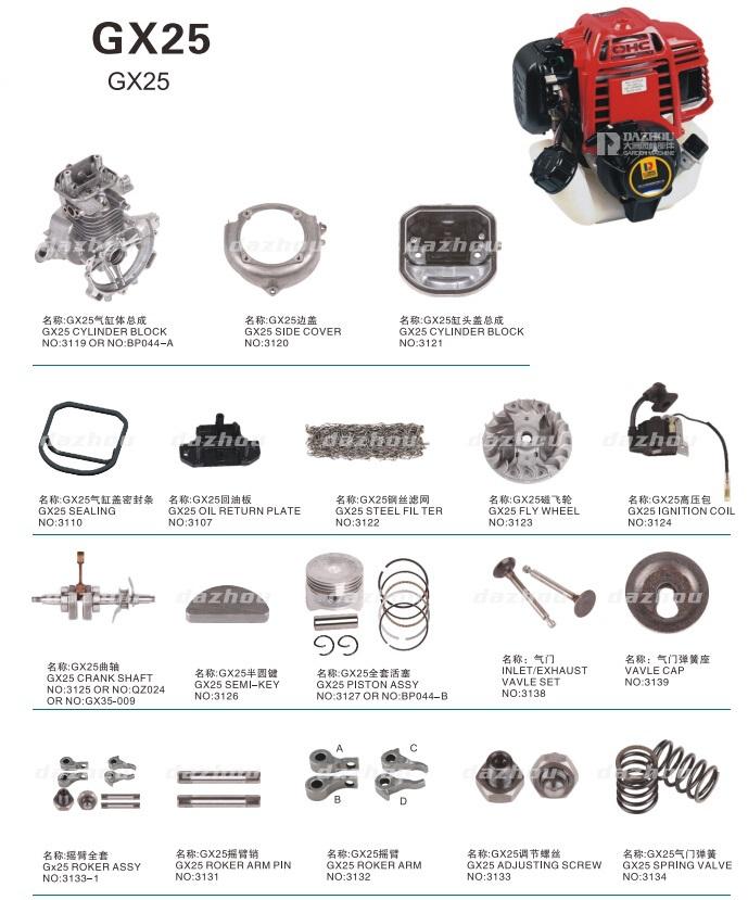 4 Stroke 25cc GX25 Brush Cutter_60332080069 on 4 Cylinder Engine Model