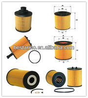 High quality oil filter 11428507683 for BMW car