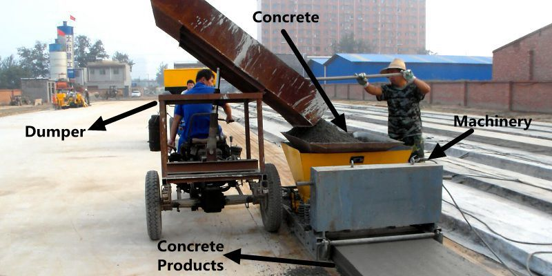precast concrete machine for garden fencing production with h columns