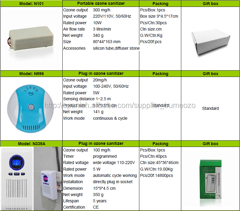 ozone vegetable purifier air purifier with 5mg/h and circly function