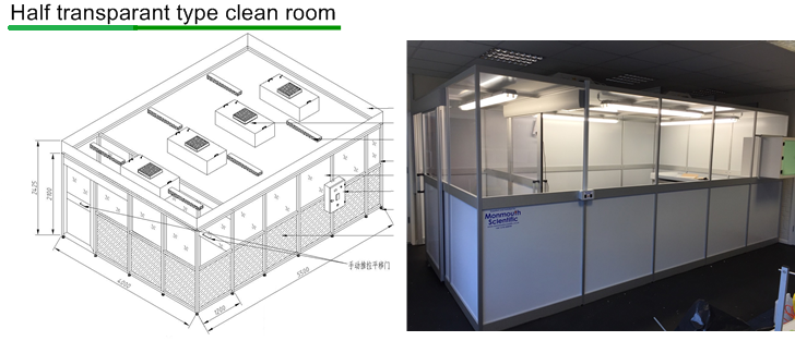 clean booth, cleanroom, air shower clean room