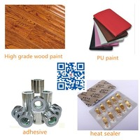 Vinyl chloride acetate copolymer VYHH resin for high grade wood and metal paint