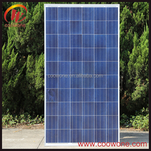 250W polycrystalline solar panel price India with low price