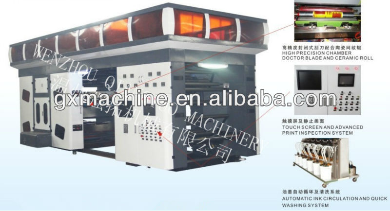 2013 new technical flexographic printing machine with three motor controls