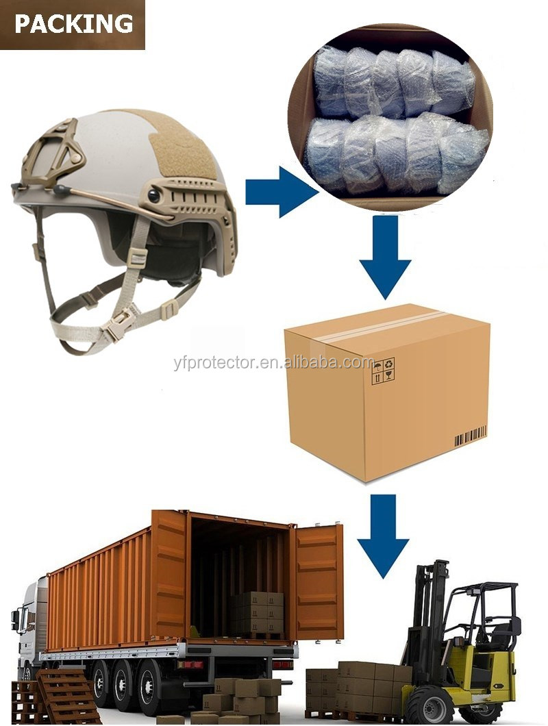 military helmet package.jpg