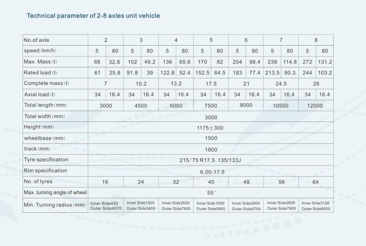 heavy Flatbed Transporters 201208080123339071.jpg