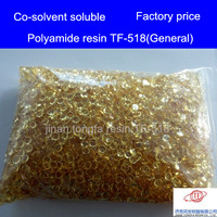 Liquid co-solvent polyamide resin, price of co-solvent polyamide resin