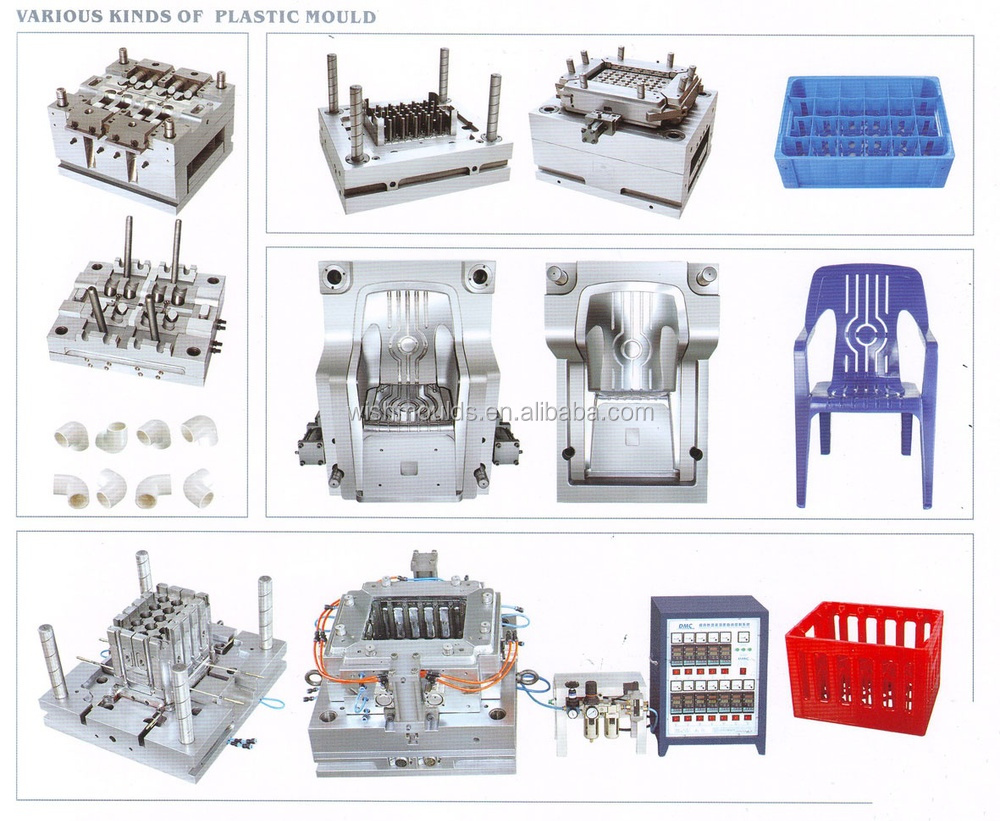 Custom household blender parts Mould Manufacturer
