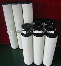 Directly sale coalescing filter cartridge,oil -water separator filters