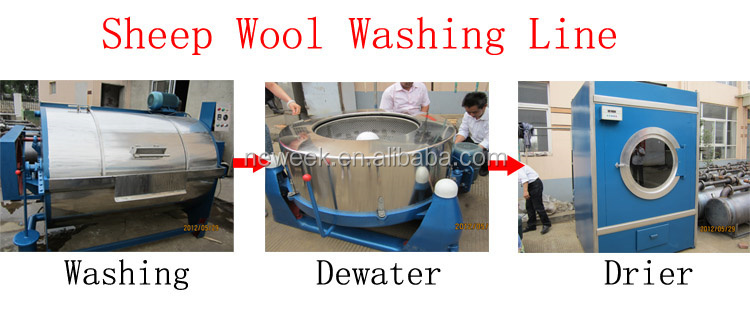 Neweek hotel large industrial laundry washer fiber woolen scouring machine