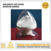 Supply high quality Gentamycin Sulphate sterile
