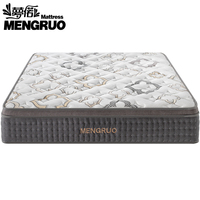 best quality double bed mattress price