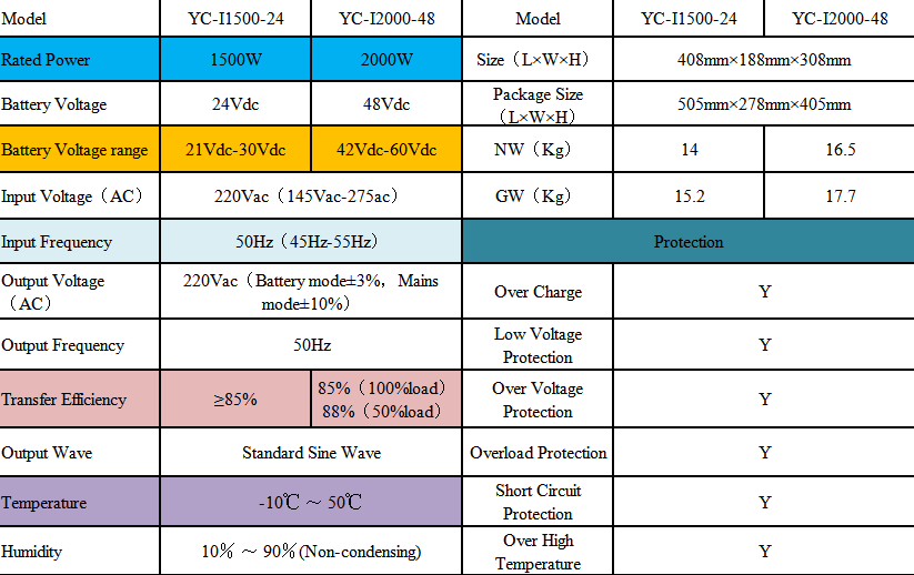 Off grid datasheet.png