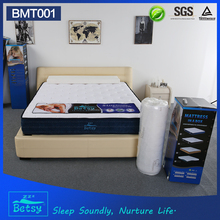 Pocket spring mattress in a box for online sale