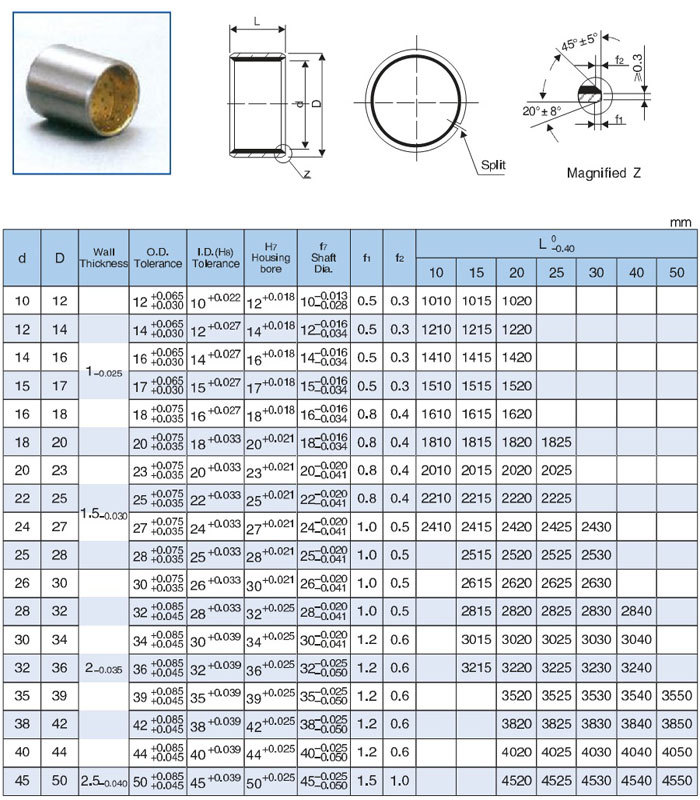 Self-lubricating Bi-metal Bearing Steel/Copper Backing Bronze Guide Bush Bronze Alloy Bimetal Bushing