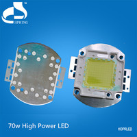 Annual promotion newest 70w led floodlight high power