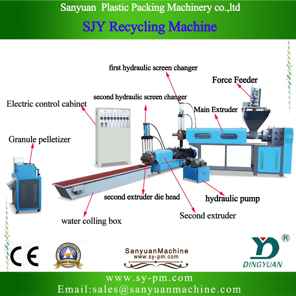 SJY-100Waste Plastic Regenerative pelletizing machine/mashin film maker