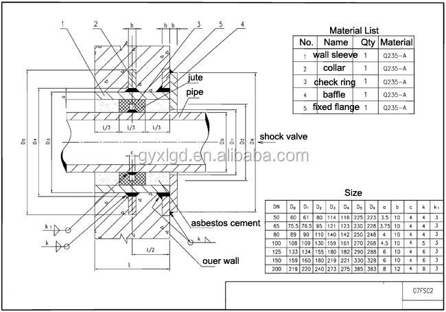 1 wall penetration flange