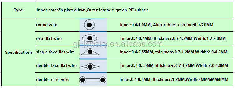 0.4(width)*12cm(length) can be customized Rubber twist tie