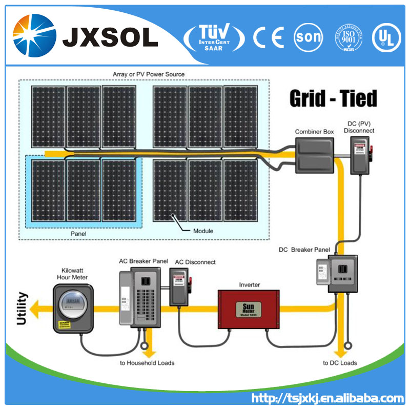 5Kw solar energy system price with TUV CE certificates