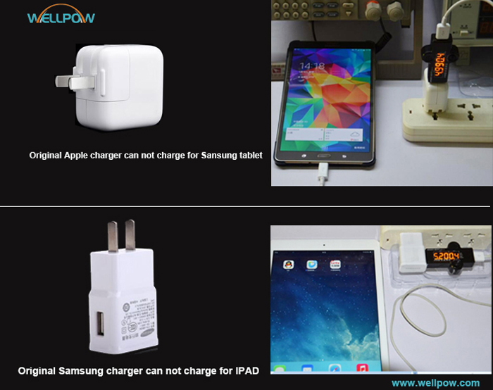 SAA 5V 2.4A mini USB Wall Charger for Samsung tab ipad tablet