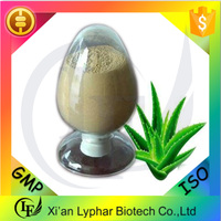 Lyphar Supply Bottom Price of Aloe Vera Leaf