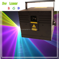 Christmas Decorations outdoor christmas laser lights/mini laser light show projector