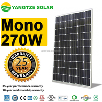 TOP 10 alibaba manufacturer of solar panel