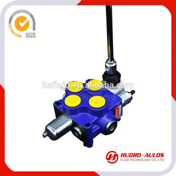 691Z DCV20 series valves-Hydraulic monoblock directioanal control valves for forklife, environment vehicle