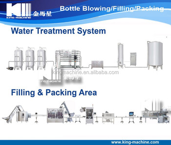 Drinking Water Factory / Equipment
