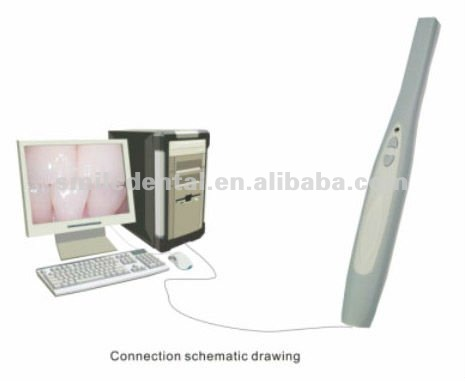 USB Intra Oral Camera With Software CE