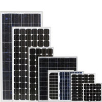 Global trend solar enery system solar panel factory price