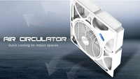Indoor air condition eco-efficient cycle fan ceiling type air circulator
