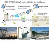 GPRS EPU(electrical power unit) Monitoring Alarm System with Web-Based Alarm Monitoring center